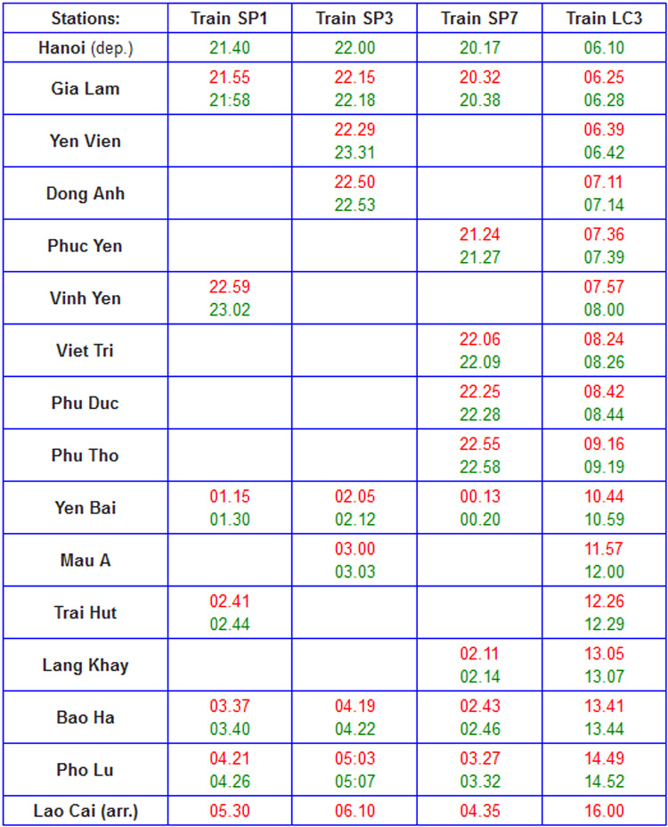 Train timetable Hanoi to Lao Cai